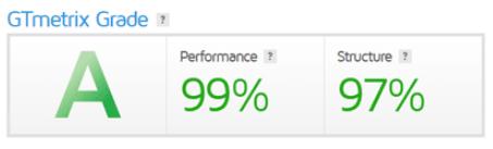 gtmetrix grade a speed test results